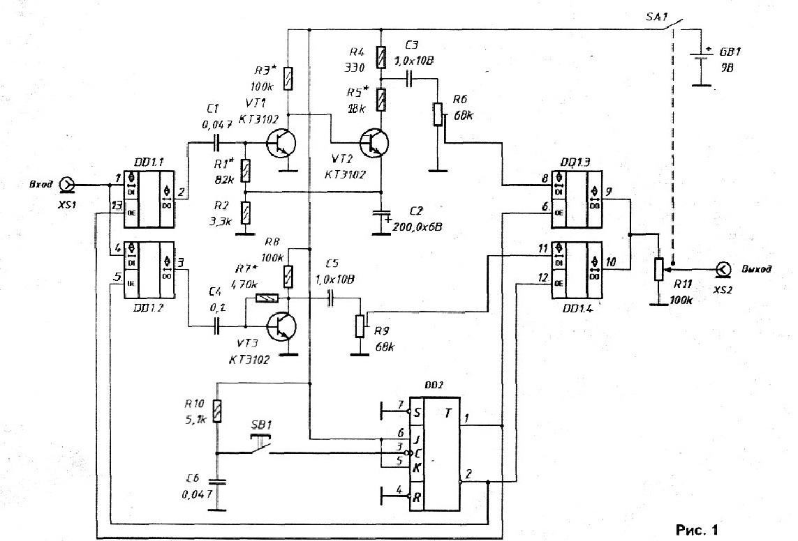 электрогитара и примочки-схема